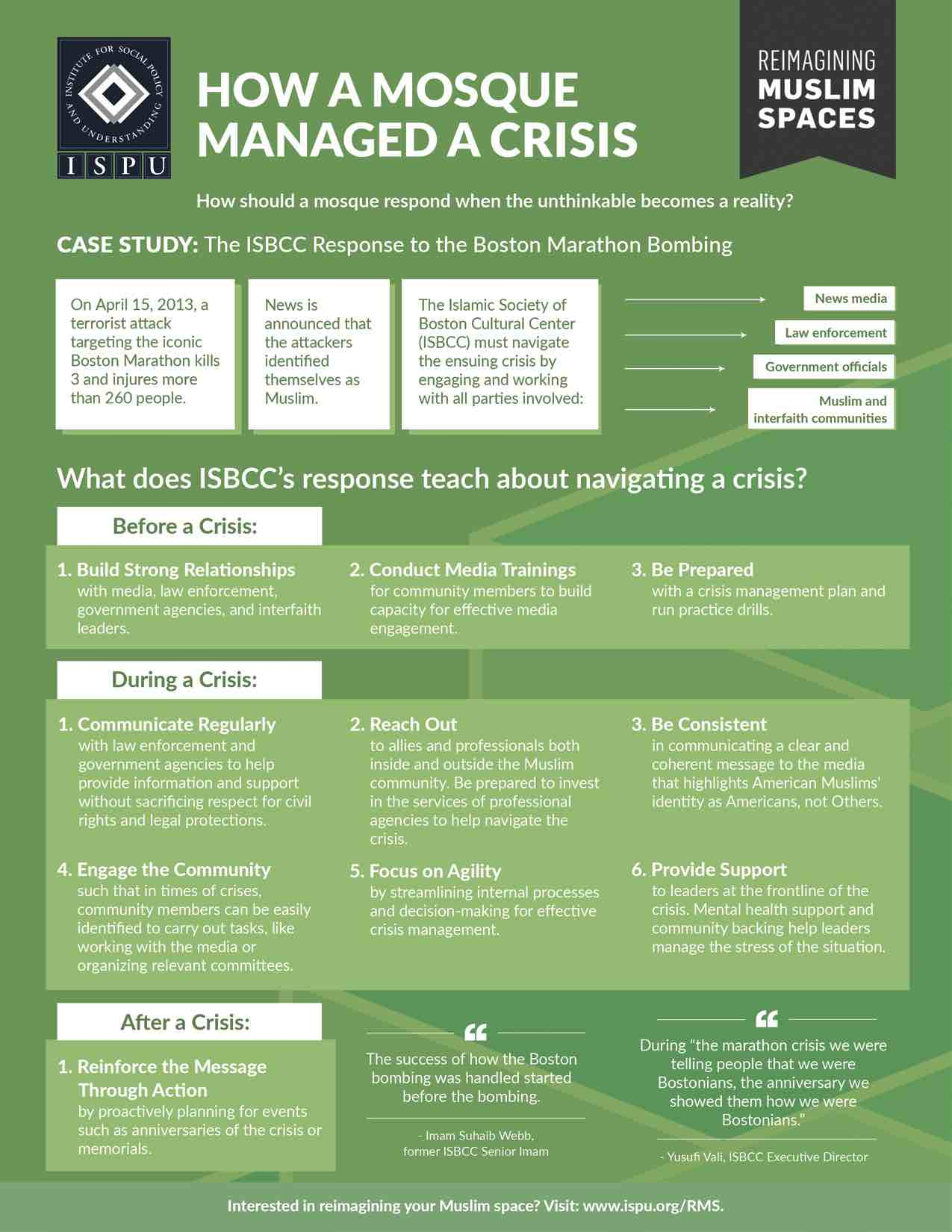How a Mosque Managed a Crisis Infographic
