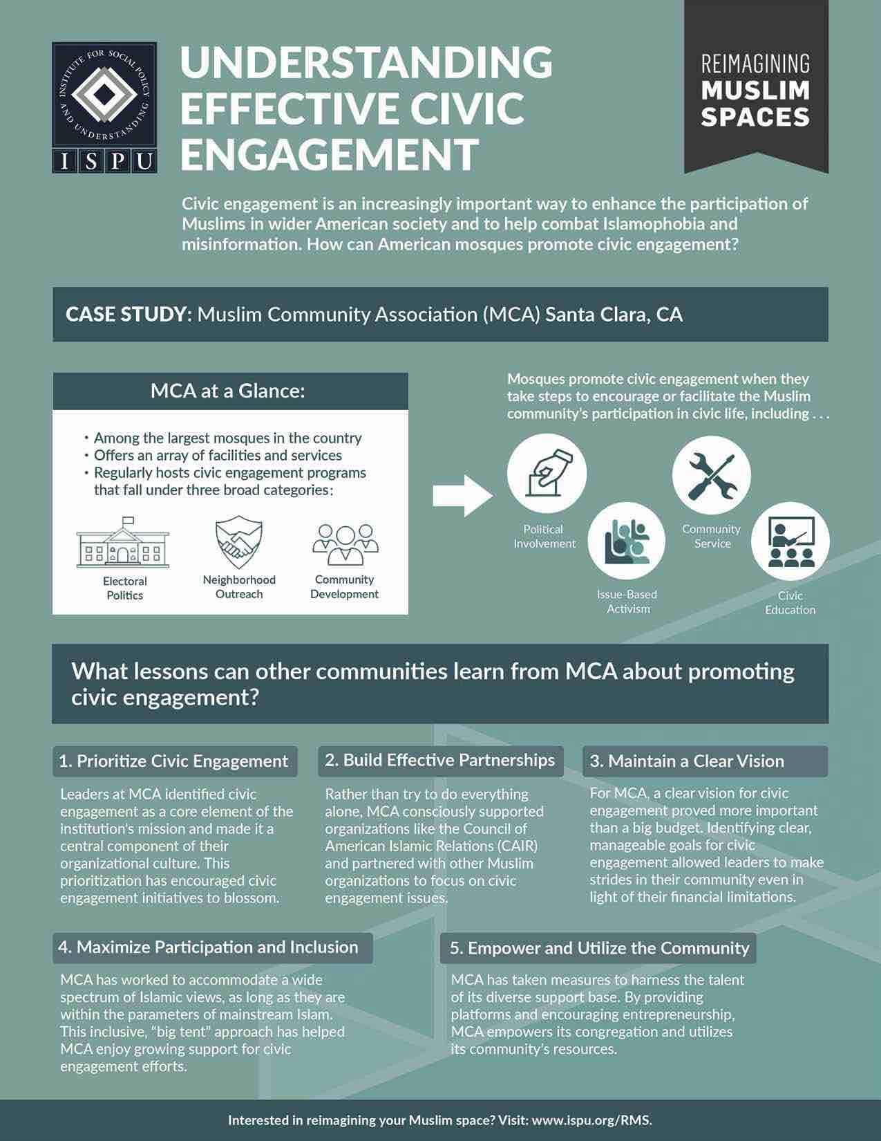 Understanding Effective Civic Engagement Infographic