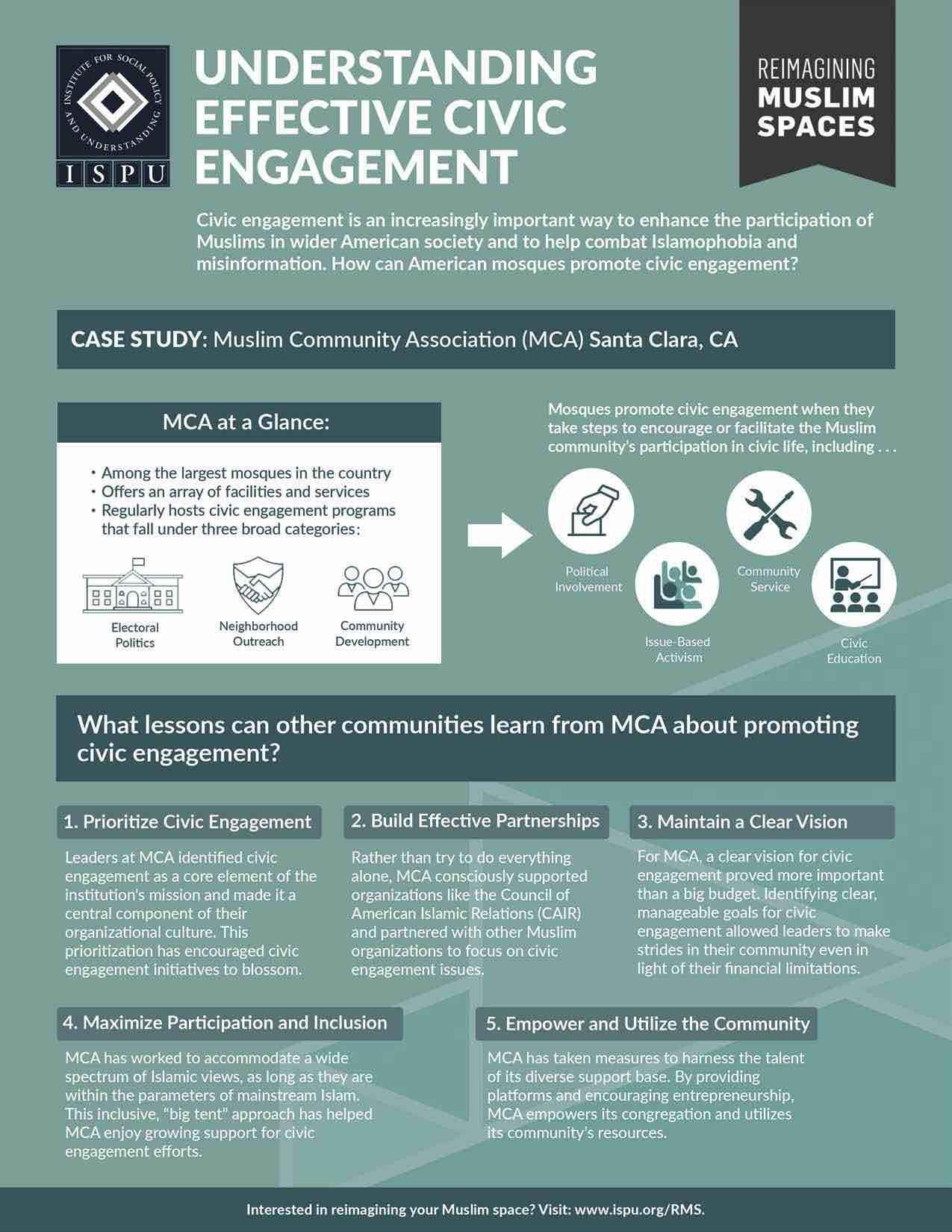 Understanding Effective Civic Engagement Infographic