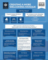 Creating a More Welcoming Mosque Infographic