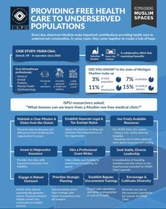 Providing Free Health Care to Underserved Populations infographic