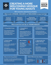 Creating a More Welcoming Mosque for Young Adults Infographic