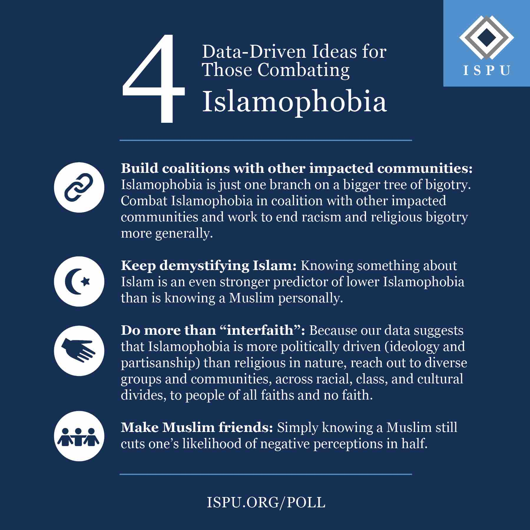4 data-driven ideas for those combating Islamophobia graphic