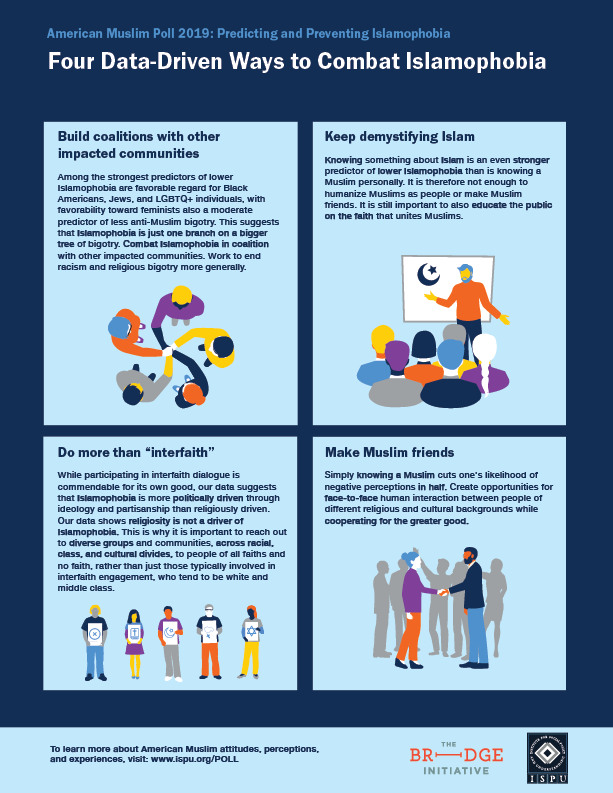 Four Data-Driven Ways to Combat Islamophobia Infographic