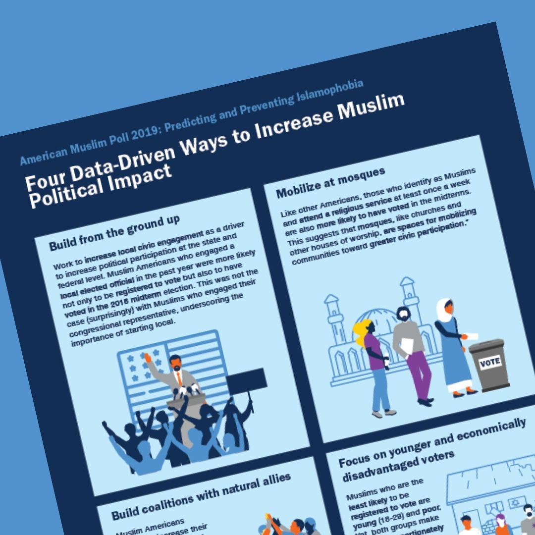 Preview of a colorful infographic on a blue background