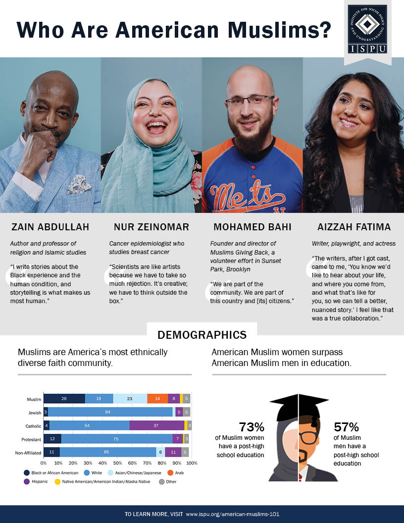 Who Are American Muslims? Infographic