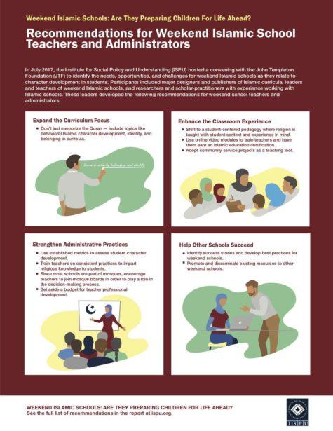 ISPU Infographic - Weekend Islamic School_111219 - Final