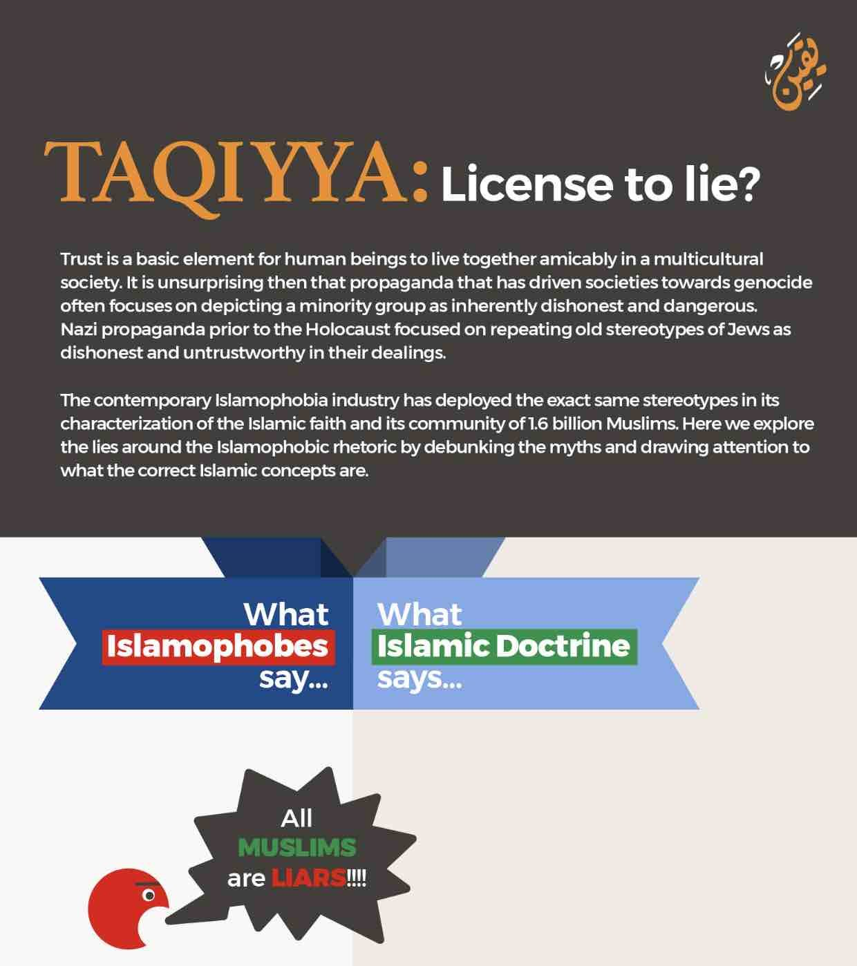 Taqiyya Licence to Lie? infographic
